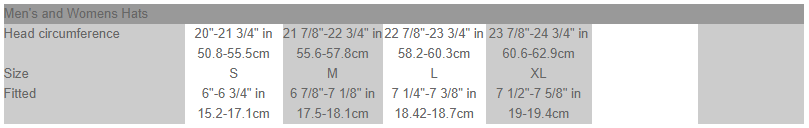 headwear-size
